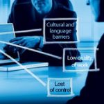 Security Risks Involved in Knowledge Process Outsourcing