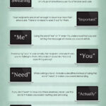 These 10 Words Make You Sound Rude In Emails [Infographic]