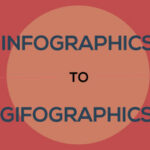 From Infographics to GIFographics: Evolution of Design