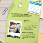 Cool Ways to Write Content for Social Media [Infographic]