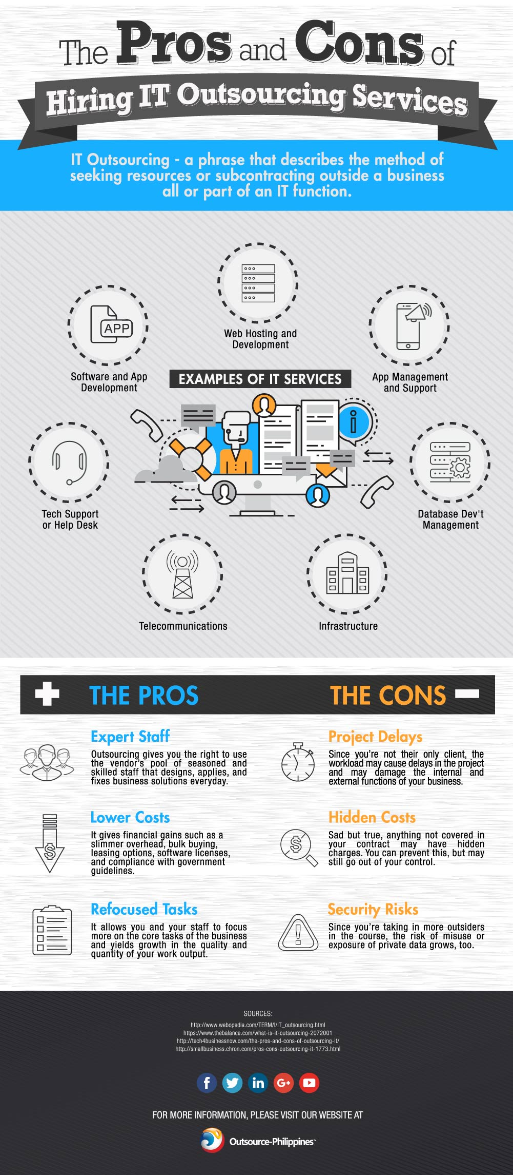 it outsourcing services: infographic