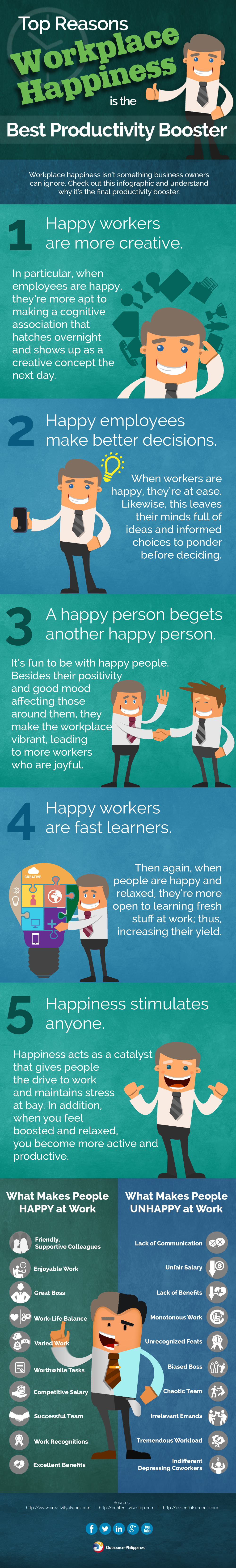 workplace happiness: infographic