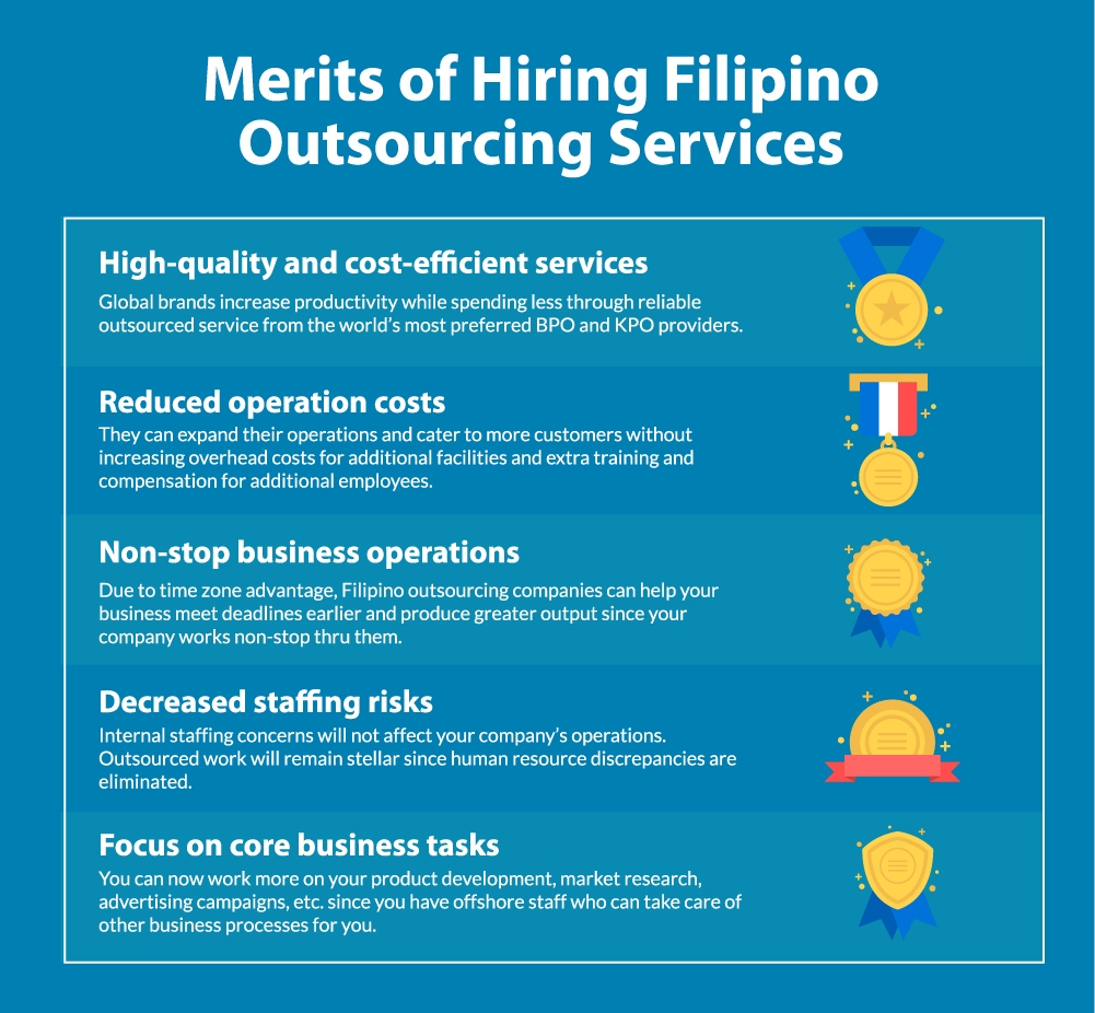 Pinoy BPO and KPO Firms Remain the World's Best Offshore Partners